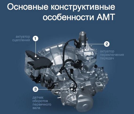 Особенности AMT Lada Vesta