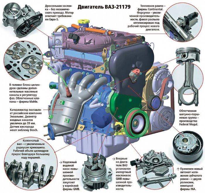Двигатель Икс Рей 1,8 - 21179