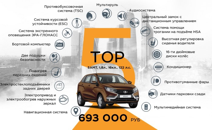 Lada Xray 1,6 Top Prestige