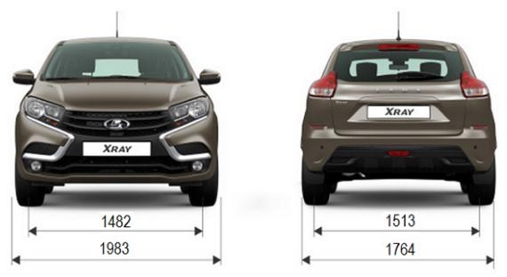 Размеры кузова Lada XRAY спереди и сзади