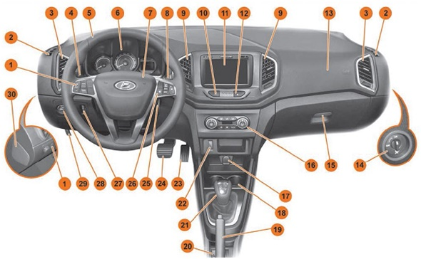 Панель приборов Lada XRAY