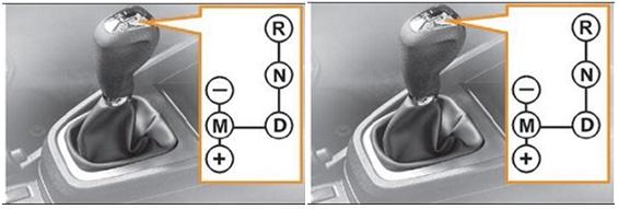 Схема переключения коробки передач на Лада Икс Рей