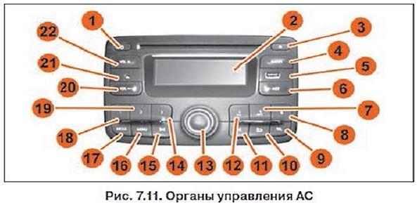 Мультимедийная система Lada Xray