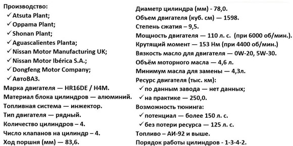 Расшифровка аббревиатуры HR16DE