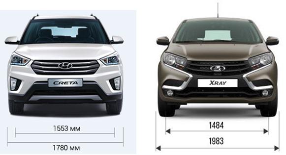 Сравнение Лада Икс и Хендай Грета по параметрам кузова