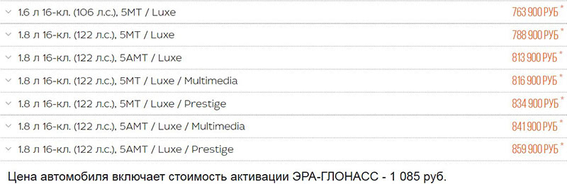 Комплектация-и-цены-Лады-Весты-Кросс
